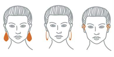 модные прически для лица типа алмаз