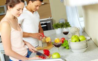 Какие обязанности женщины в семье
